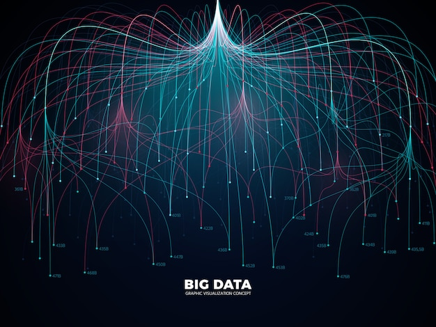 Complex information big data visualization. abstract futuristic energy representation