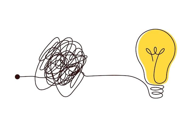 복잡한 낙서 라인 매듭이 전구로 단순화되었습니다. 복잡한 문제 해결, 어려운 결정 또는 새로운 비즈니스 아이디어 개념 찾기. 혼돈이 단순한 해결책으로 변합니다.