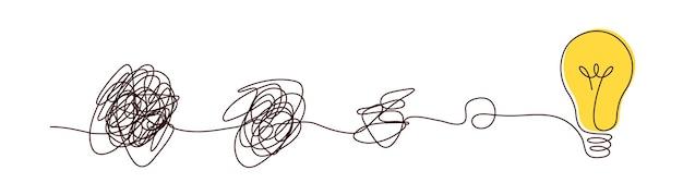 아이디어를 만드는 복잡하거나 간단한 방법 - 전구가 있는 지저분한 clew 기호. 복잡한 원형 요소에서 단순한 원형 요소로의 낙서 선 매듭, 어려운 것에서 쉬운 것으로의 전환 개념.