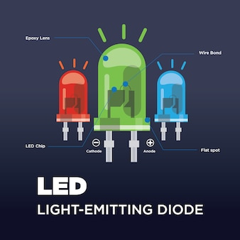 Component of led.