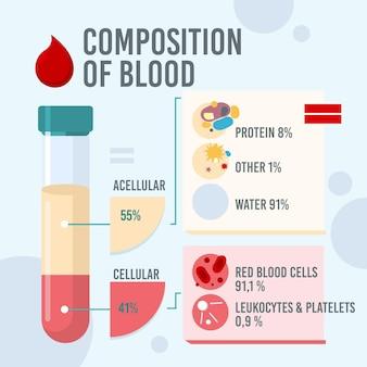 Composizione di sangue infografica lineare