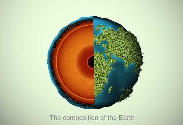 지구의 구성
