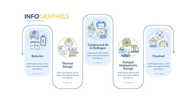 圧縮空気エネルギー貯蔵プラントのインフォグラフィックテンプレート。生成された熱プレゼンテーションの設計要素。 5つのステップによるデータの視覚化。タイムラインチャートを処理します。線形アイコンのワークフローレイアウト