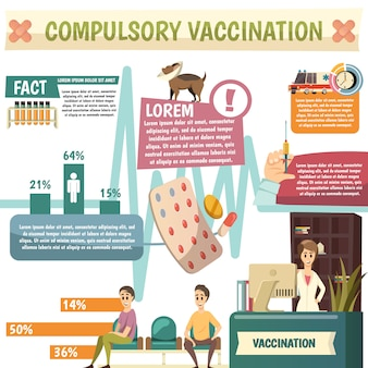 Compulsory vaccination orthogonal infographic poster
