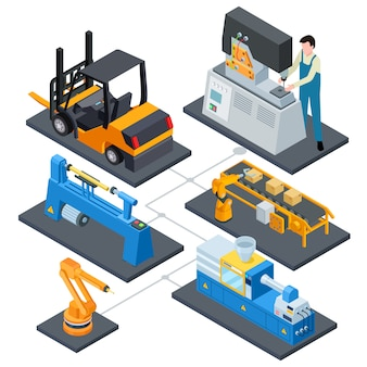 コンピューター制御生産、ファクトリオートメーションプロセスアイソメ図