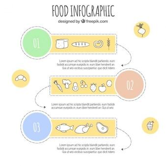음식, 손으로 그린에 대한 컴퓨터 그래픽
