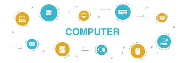 コンピューターインフォグラフィック10ステップサークルデザイン。cpu、ラップトップ、キーボード、ハードドライブのシンプルなアイコン