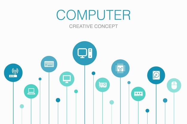 コンピューターインフォグラフィック10ステップテンプレート。 cpu、ラップトップ、キーボード、ハードドライブのシンプルなアイコン
