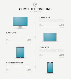 컴퓨터, 노트북, 태블릿 및 스마트 폰 infographic 타임 라인