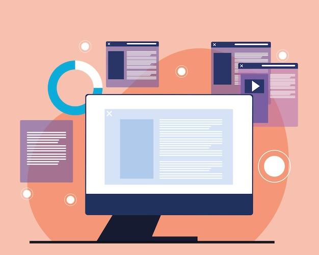Computer and websites