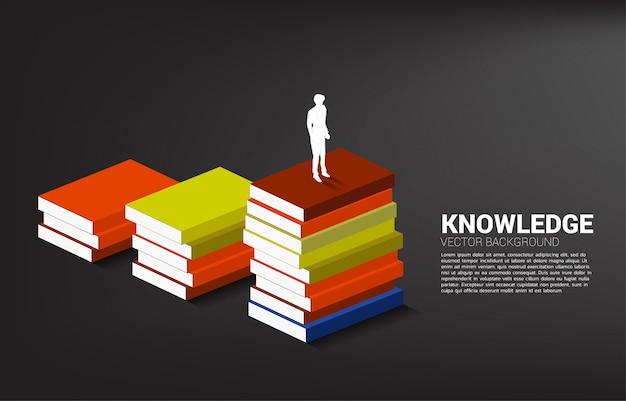 知識の力の概念の背景。