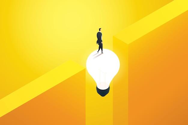 문제 및 비즈니스 전망을 해결하는 개념 창의성