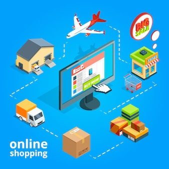 Concept illustration of buying items in online store. ordering from computer