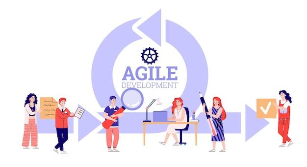 スクラムチームによるアジャイル開発の概念は、ビジネスプロジェクトに取り組んでいます