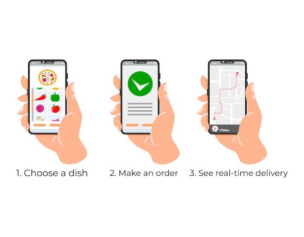 Концепция службы доставки в интернетепроцесс заказа едыдоставка на дом и в офис