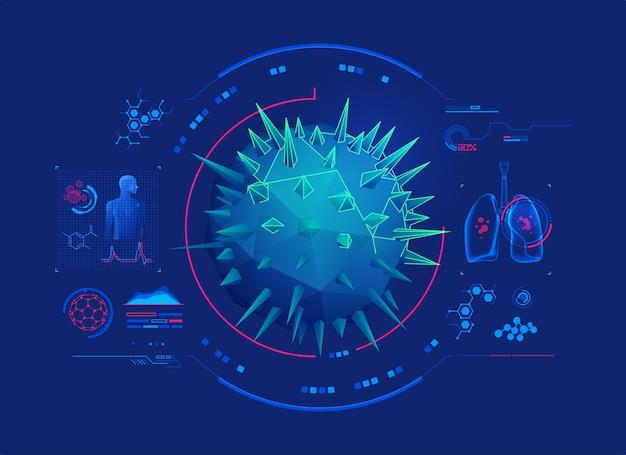 ウイルススキャンまたはcovid-19分析の概念、医療技術インターフェースを備えた低ポリウイルスのグラフィック