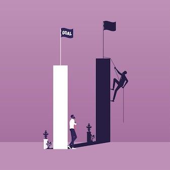 グラフの上部にロープで崖を登るビジネスマンの影の概念モチベーションのシンボル