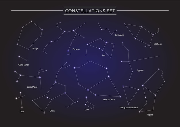 Constellation in cosmos background