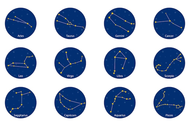 Constellation of the zodiac signs, vector illustration