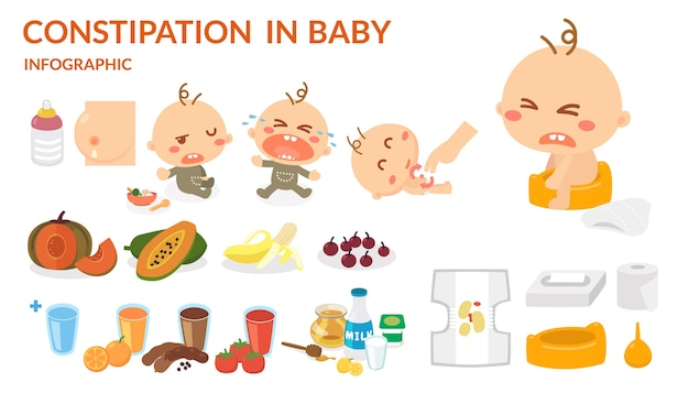 Constipation in baby
