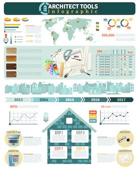 Construction architect tools infographics