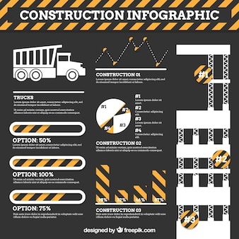 Construction infography with a scaffolding