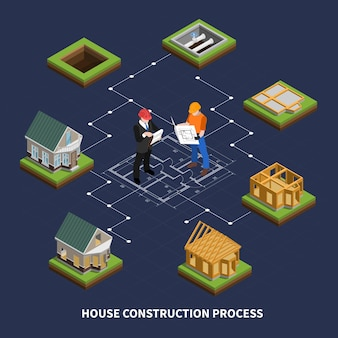 Construction isometric flowchart composition with isolated  living house at various points of building process