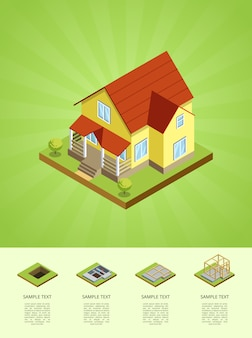 Construction stages of countryside house infographic