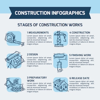 Construction stages infographic template sketch set with measurement design preparatory finishing works delease date elements vector illustration