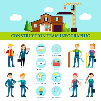 Construction team infographic template