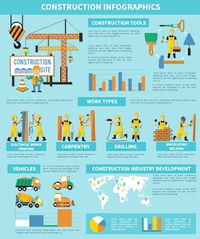 Construction worker infographic with construction tools work types carpentry drilling bricklaying welding par example vehicles descriptions