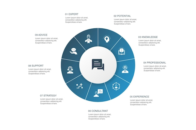 Consulting infographic 10 steps circle design. expert, knowledge, experience, consultantsimple icons