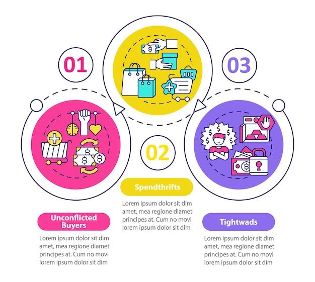 소비자 유형 infographic 템플릿