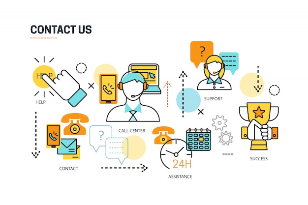Contact us lines composition
