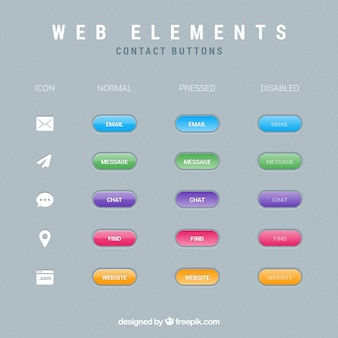 Contact web button collection