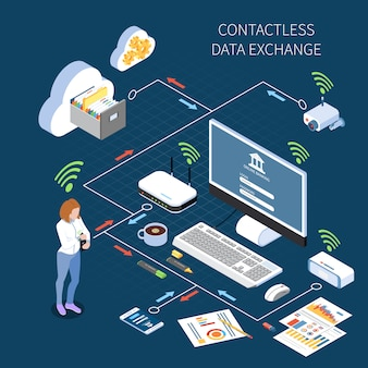 Contactless data exchange isometric illustration