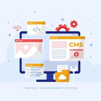 Concetto di sistema di gestione dei contenuti piatto