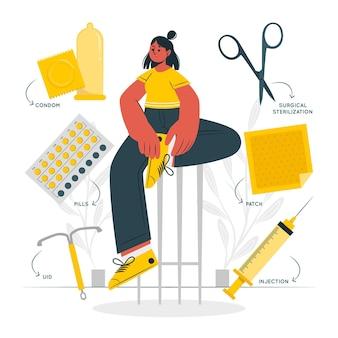 Illustrazione di concetto di metodi di contraccezione