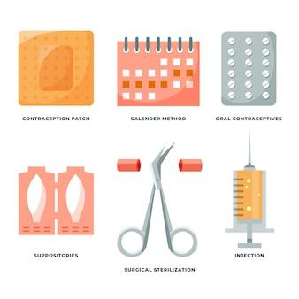 Иллюстрация методов контрацепции