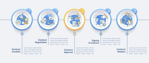 契約ライフサイクルステップのインフォグラフィックテンプレート。契約作成プレゼンテーションのデザイン要素。 5つのステップによるデータの視覚化。タイムラインチャートを処理します。線形アイコンのワークフローレイアウト