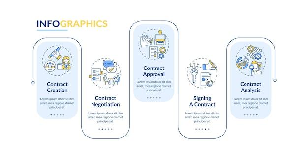 契約ライフサイクルステップのインフォグラフィックテンプレート。契約交渉プレゼンテーションのデザイン要素。データの視覚化5ステップ。タイムラインチャートを処理します。線形のワークフローレイアウト