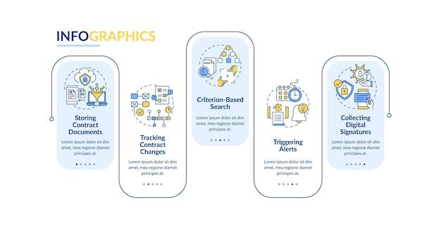 契約管理ソフトウェア機能インフォグラフィックテンプレート。契約プレゼンテーションのデザイン要素。データの視覚化5ステップ。タイムラインチャートを処理します。線形のワークフローレイアウト