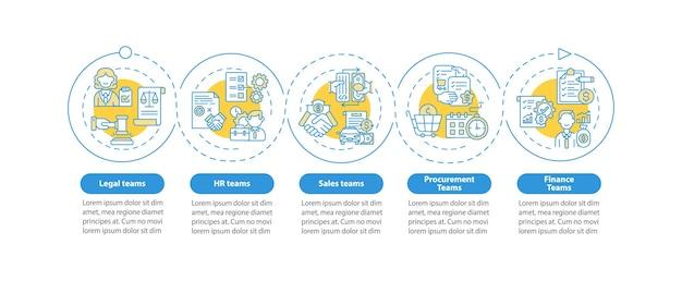 契約管理ソフトウェアユーザーのインフォグラフィックテンプレート。法務チームのプレゼンテーションデザイン要素。 5つのステップによるデータの視覚化。タイムラインチャートを処理します。線形アイコンのワークフローレイアウト