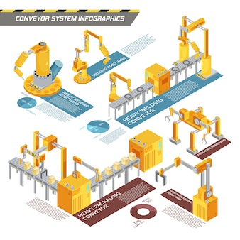 Conveyor system isometric infographics with information about equipment for welding and packaging on white background vector illustration