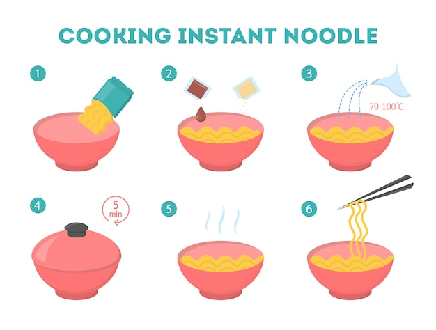 Cooking instant noodle in bowl instruction.