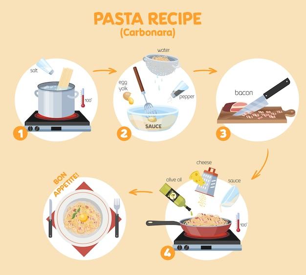 저녁 식사를 위해 맛있는 파스타 까르보나라 요리하기. 스파게티 또는 마카로니 가이드 만드는 방법. 부엌에서 따뜻한 점심이나 저녁을 준비하십시오. 격리 된 평면 벡터 일러스트 레이 션