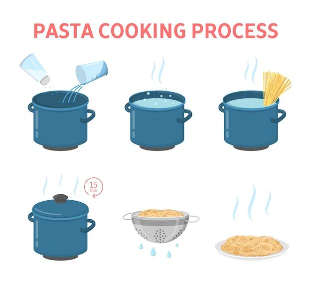 저녁 식사를 위해 맛있는 파스타 요리하기. 스파게티 또는 마카로니 가이드 만드는 방법. 부엌에서 따뜻한 점심이나 저녁을 준비하십시오. 격리 된 평면 벡터 일러스트 레이 션