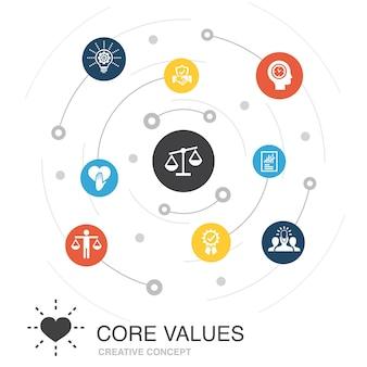 コアバリューは、シンプルなアイコンで円の概念を着色しました。信頼、誠実、倫理、誠実さなどの要素が含まれています