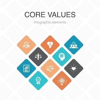 コアバリューインフォグラフィック10オプションのカラーデザイン。信頼、誠実、倫理、誠実さのシンプルなアイコン