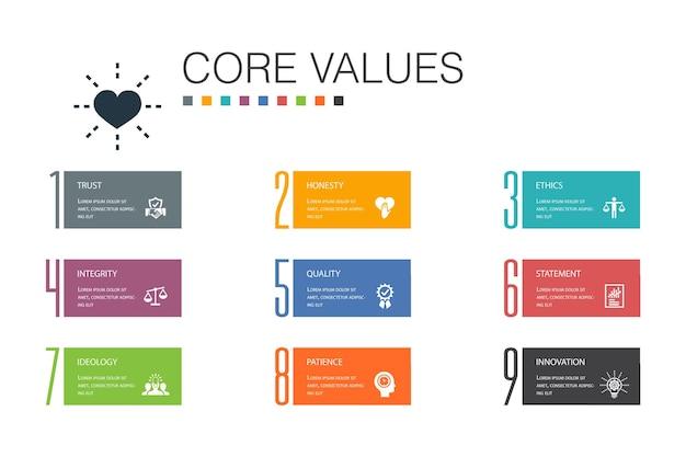 コアバリューインフォグラフィック10オプションラインconcept.trust、誠実さ、倫理、整合性シンプルなアイコン